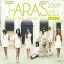98 Músicas de T-ara